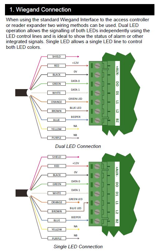 Wiring Diagram  29 Hid Card Reader Wiring Diagram