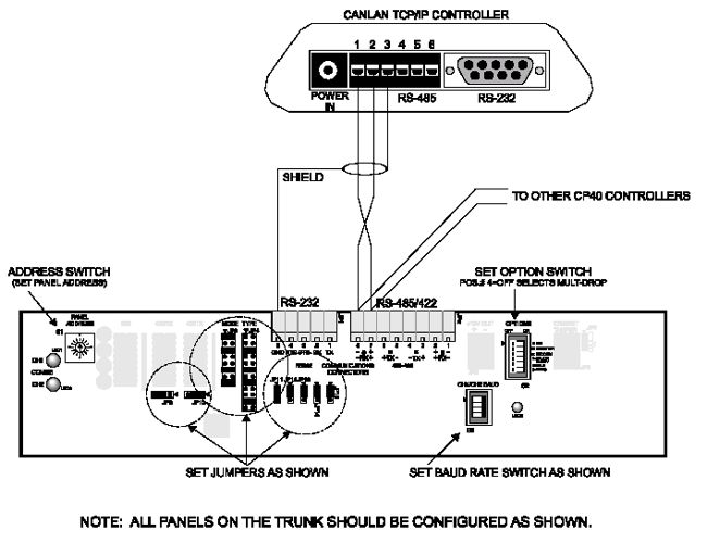 CanLAN-CP40 Wiring