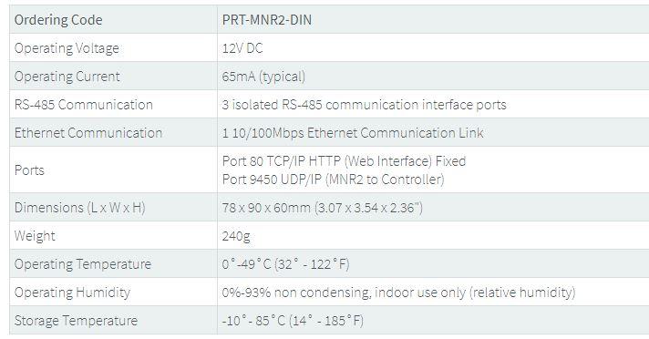 ProtegeGX PRT-MNR2-DIN