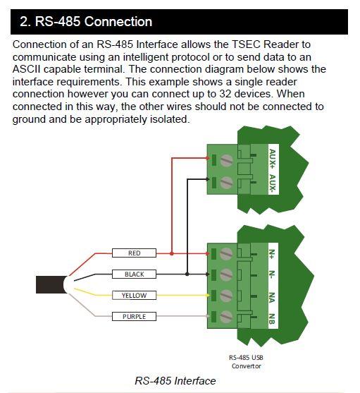 ICT Tsec Standard 125 Mhz Reader - RS485